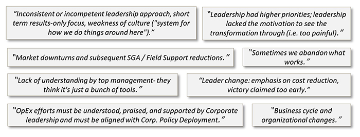 Sustaining OpEx quotes from OpEx leaders