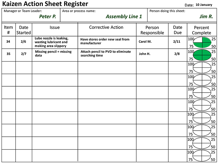 Kaufman Global Kaizen Action Sheets System Register