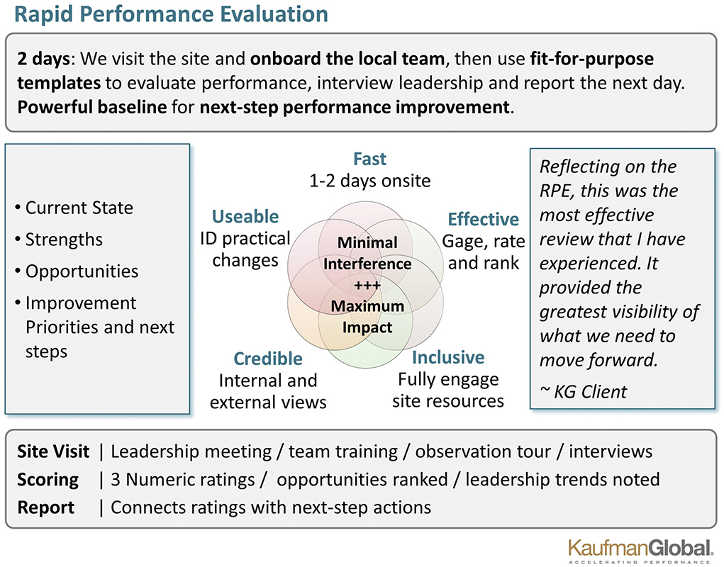 Rapid Performance Evaluation Description